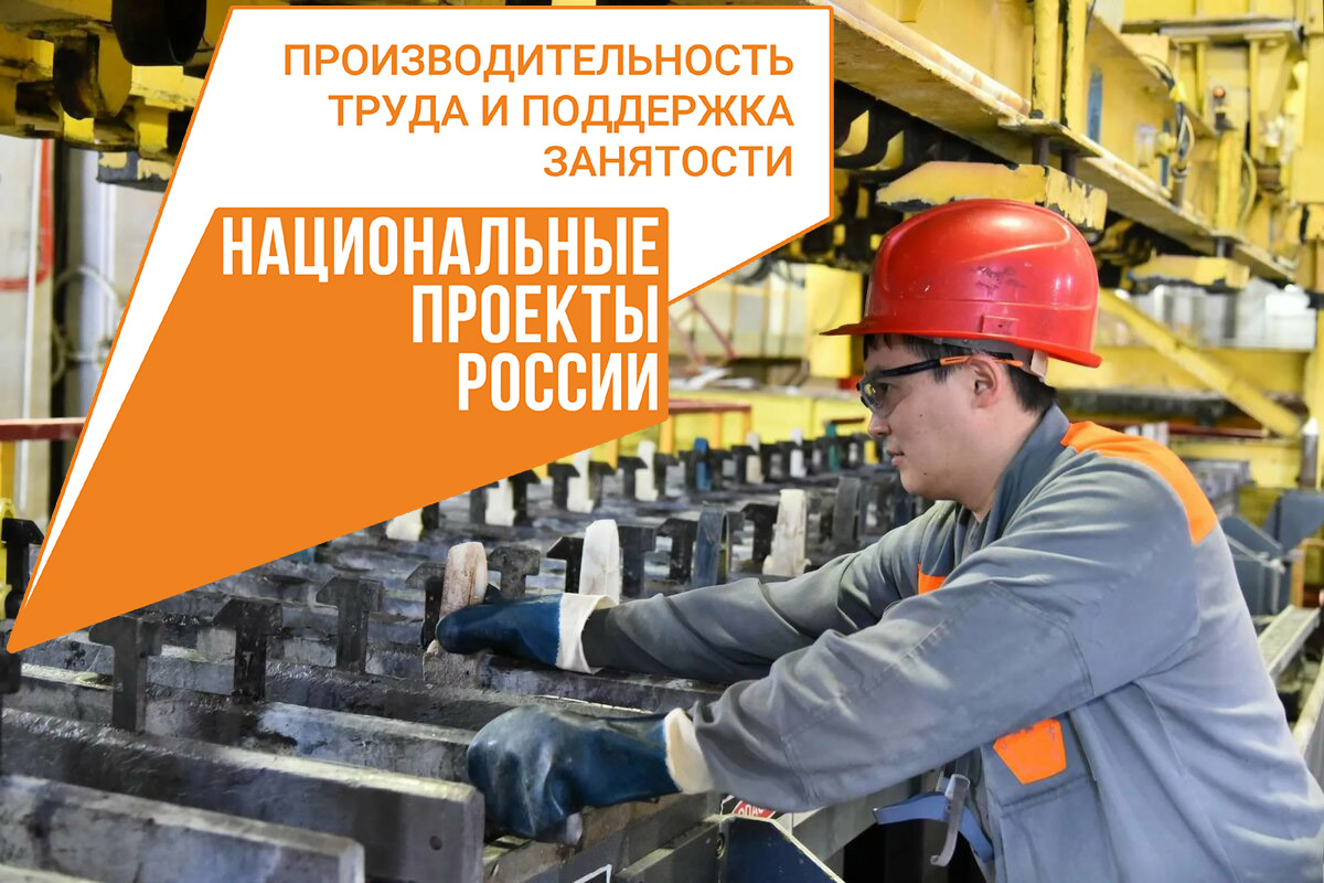 производительность труда